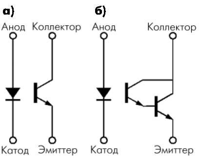 Функциональные схемы ИК
