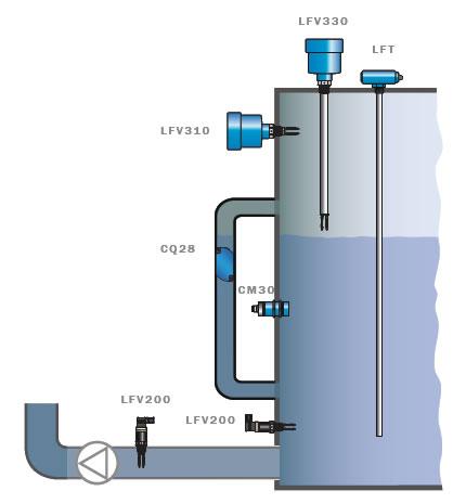 Датчик температуры трактора уровня топлива